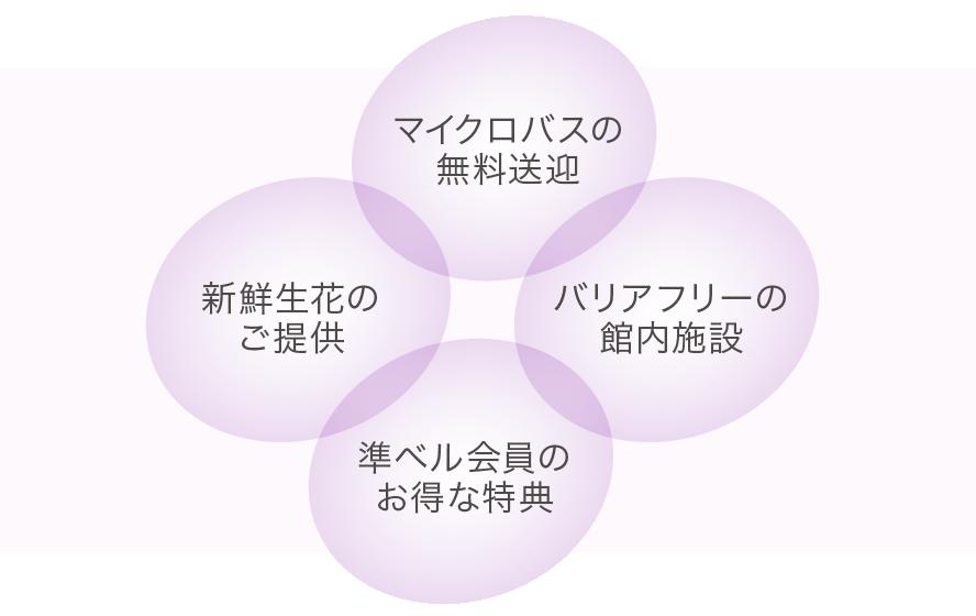 植木斎場の4つの特徴